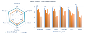 Bliz2014_innoetics